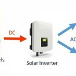 Sistem fotovoltaic on-grid -  5.4 kwp trifazic SOLAX X3